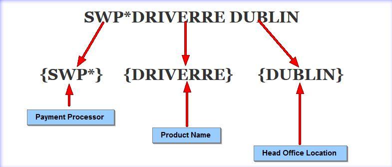 SWP*DRIVERRE DUBLIN